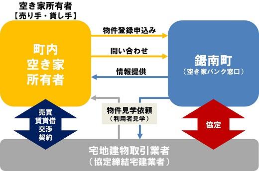 フロー図1